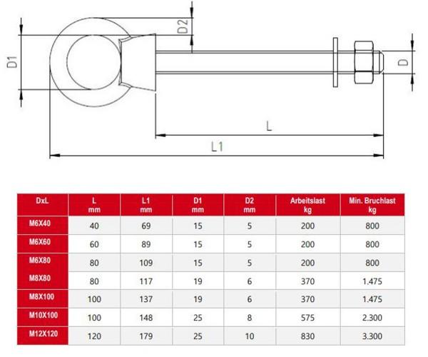 Augbolzen Ösenschraube Ringbolzen mit metrischem Gewinde M6 x 80 mm