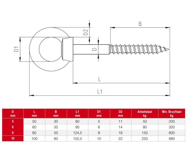 Augbolzen Ösenschraube Ringbolzen mit Holzgewinde M8 x 80 mm